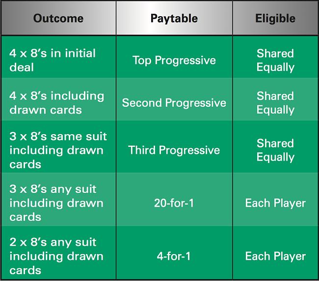 Baccarat Power 8's Progressive review