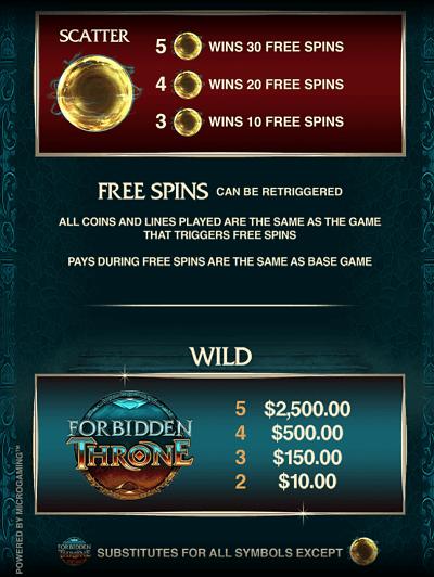 Forbidden Throne slot features