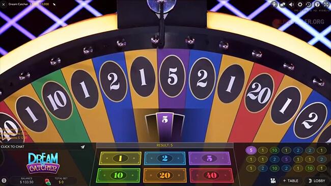 Glücksspiel Problem definition P'yŏngsŏng