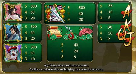 Empress of the Jade Sword slot symbols