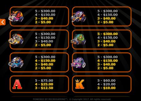 Monster Wheels slot symbols