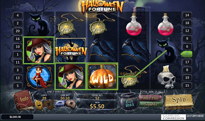 Best Halloween Slots of All Time