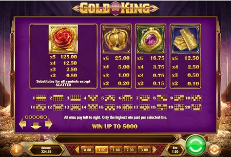 Gold King slot symbols