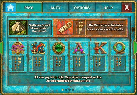 Temple Quest Spinfinity slot symbols