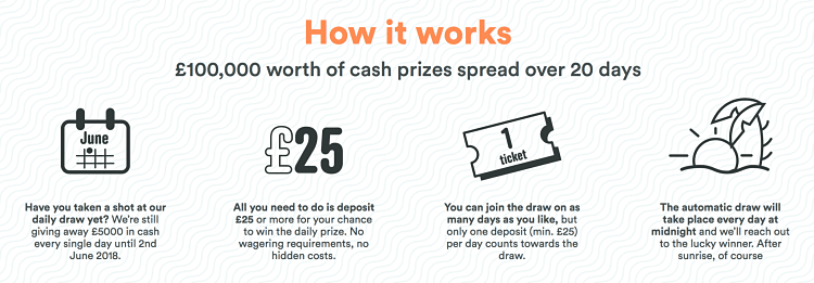 £100,000 Worth of Cash Prizes to be Won at Casumo Casino (UK Players)