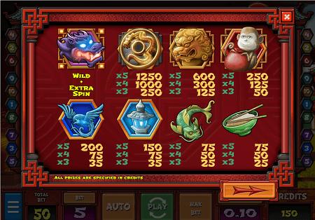 Lucky Dragon slot symbols