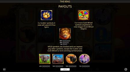 The King slot symbols