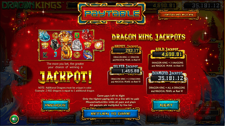 Dragon Kings slot features
