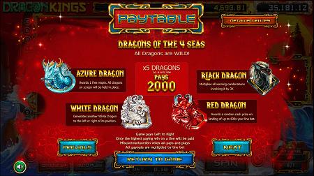 Dragon Kings slot symbols