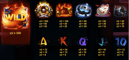 Flaming Fox slot symbols
