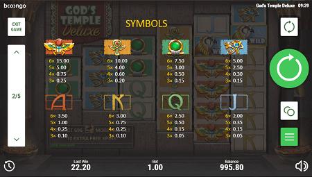 Gods Temple Deluxe slot symbols