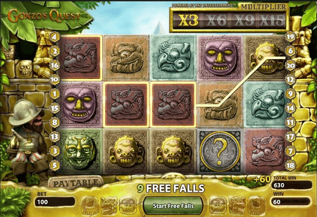 Gonzos Quest slot features