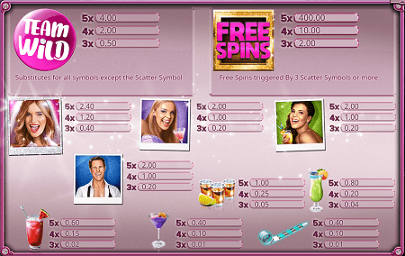 bachelorette party slot game booming games review rating