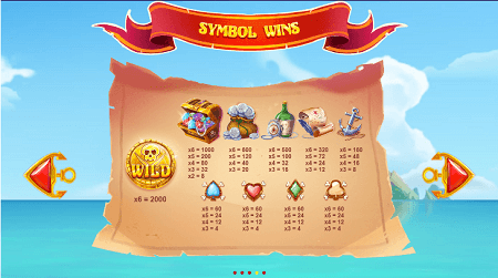 Piggy Pirates slot symbols
