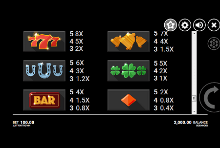 Sidewinder slot symbols