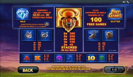Buffalo Blitz slot symbols