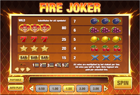 Fire Joker slot symbols