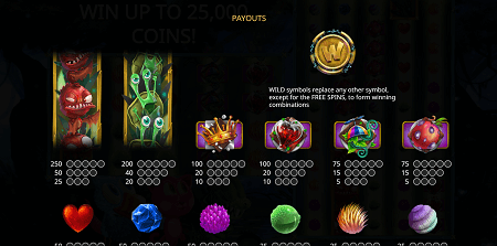 Forest Mania slot symbols