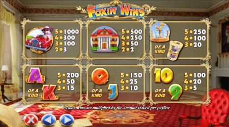 Foxin Wins slot symbols