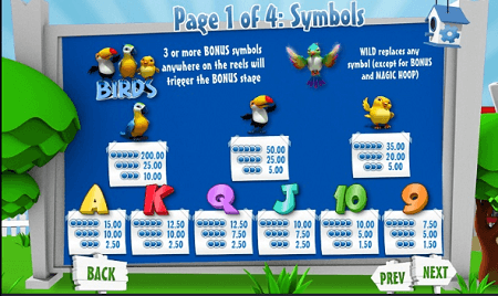 Happy Birds slot symbols