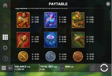 Immortal Guild slot symbols