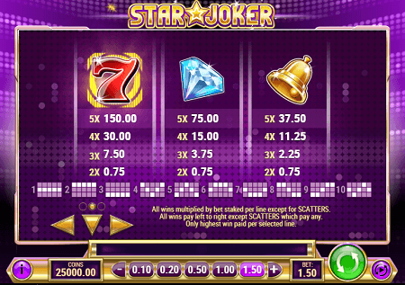 Star Joker slot symbols
