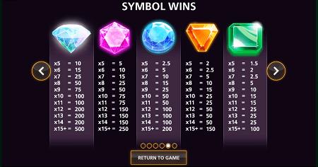 Gem Blast slot symbols