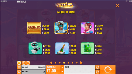 Ticket to the stars slot symbols