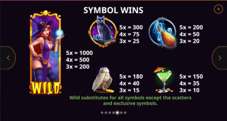 Trick O Treat slot symbols