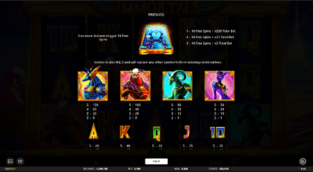 Book of Immortals slot symbols