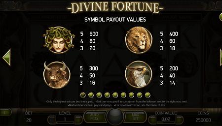 Divine Fortune slot symbols