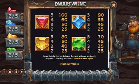 Dwarf Mine slot symbols