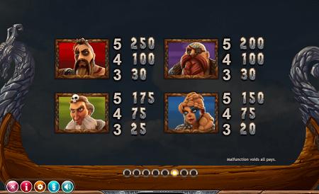 Vikings Go Berzerk slot symbols