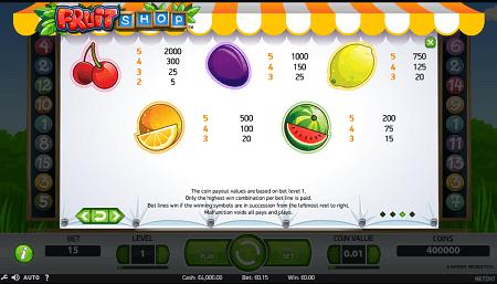 Fruit Shop slot features