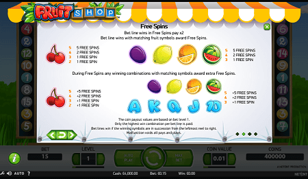 Fruit Shop slot symbols