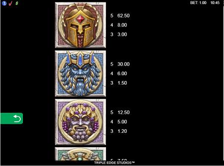 zeus_ancient_fortunes_slot_symbols