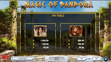 Magic of Pandora slot symbols