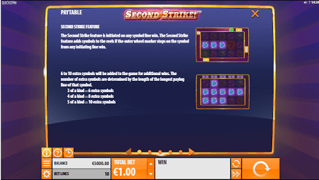 Second Strike slot features