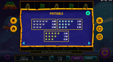 Space Spins slot symbols