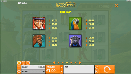 Tales of Dr Dolittle slot symbols