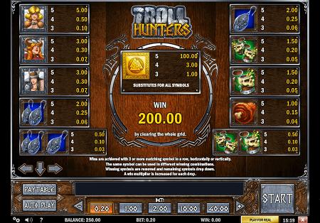 Troll Hunters slot symbols