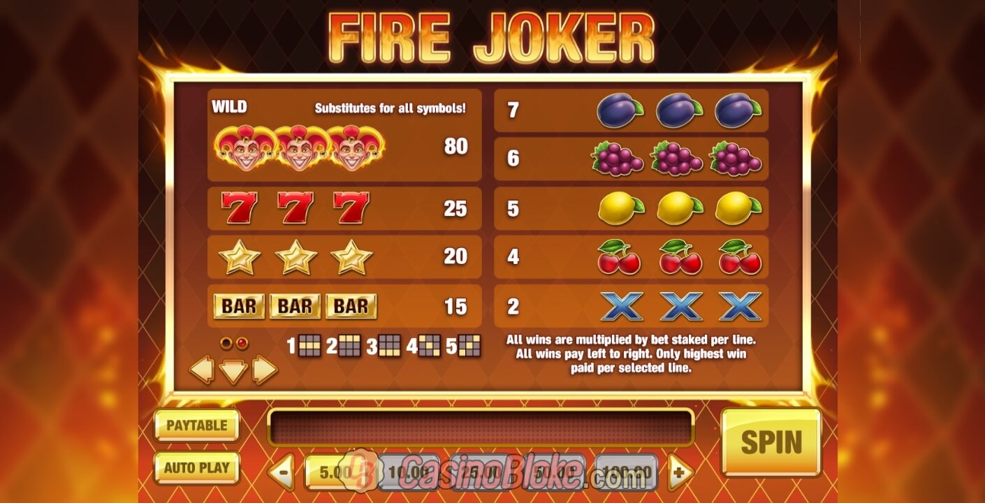Fire Joker Slot thumbnail - 2