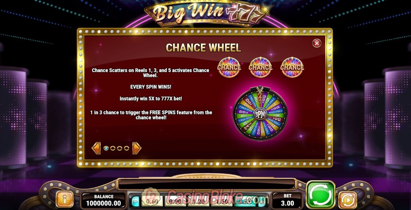 All star slots free spins