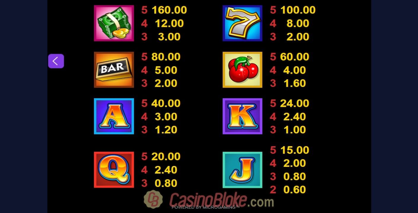 Cash Splash Slot thumbnail - 1