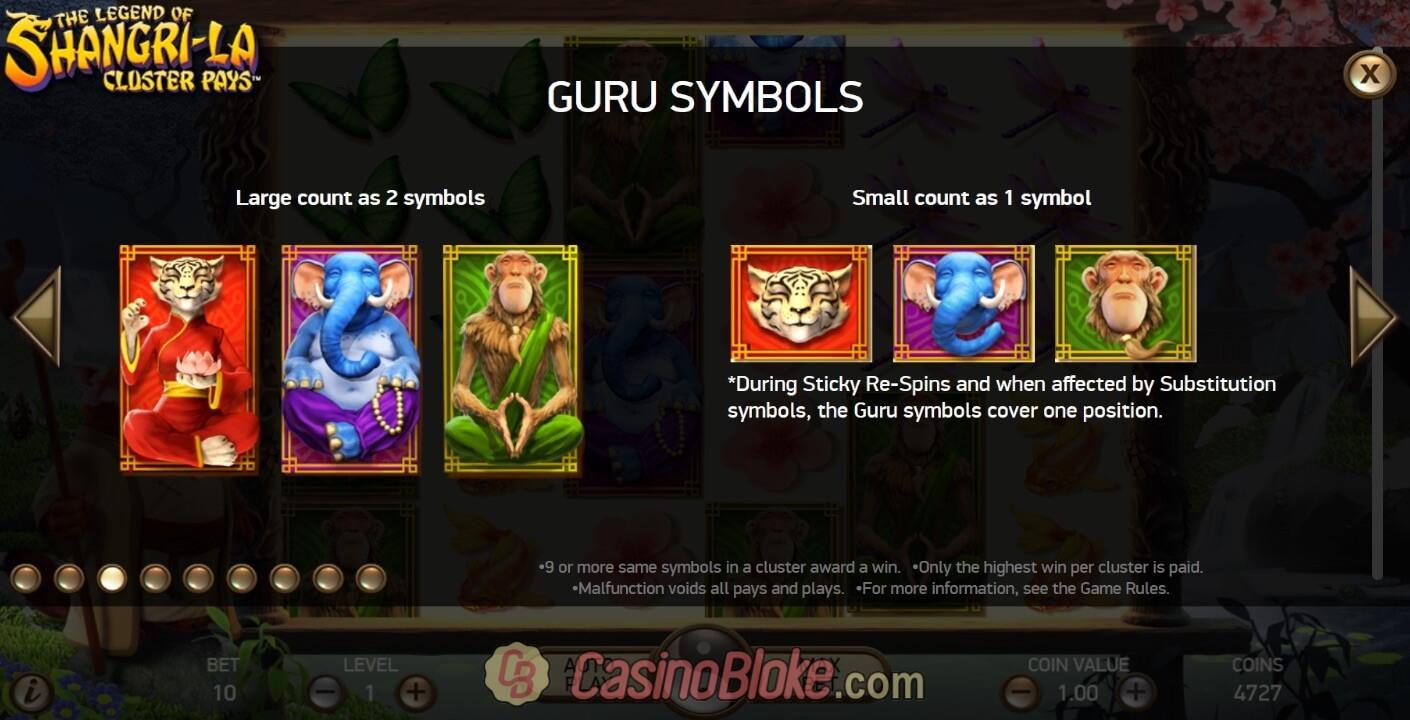 Biggest online gambling sites