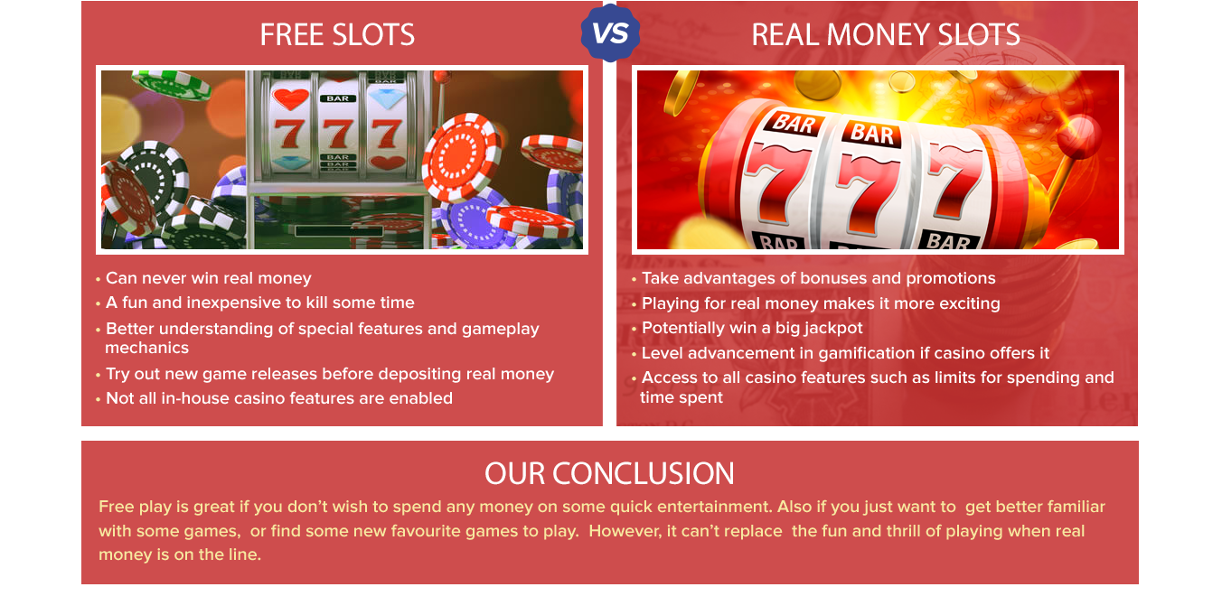 Playing Slots for Free vs Real Money